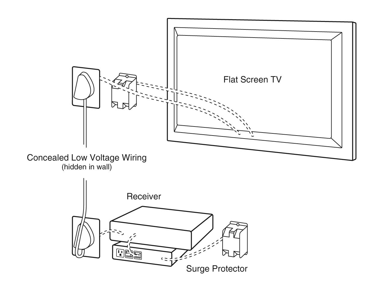 recessed wall plate installation kit - double gang